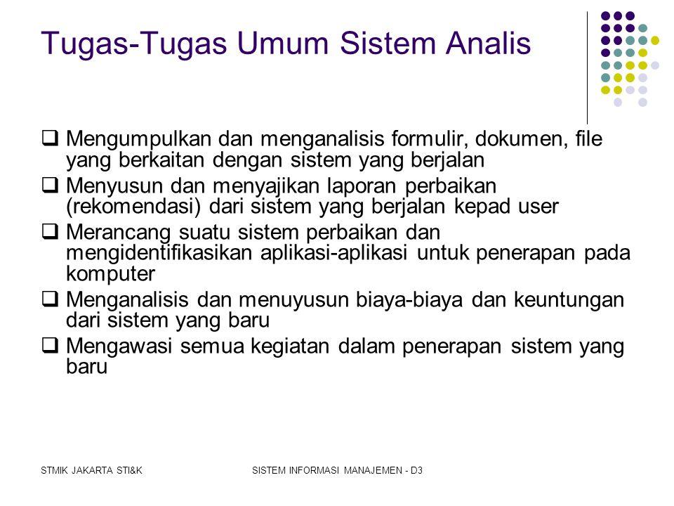 STMIK JAKARTA STI&KSISTEM INFORMASI MANAJEMEN - D3 Fungsi Sistem Analis  Mengidentifikasikan masalah-masalah dari pemakai/user  Menyatakan secara sp