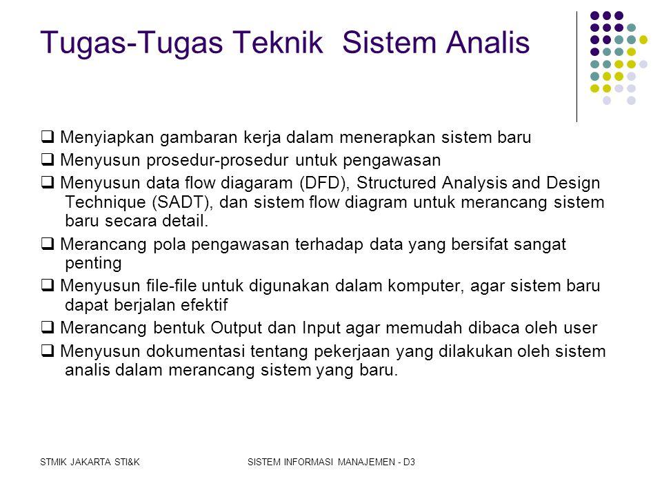 STMIK JAKARTA STI&KSISTEM INFORMASI MANAJEMEN - D3 Tugas-Tugas Umum Sistem Analis  Mengumpulkan dan menganalisis formulir, dokumen, file yang berkait