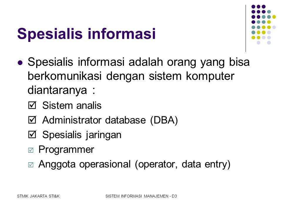STMIK JAKARTA STI&KSISTEM INFORMASI MANAJEMEN - D3 Pribadi Sistem Analis.  Mampu bekerja sama, Mampu berkomunikasi dengan baik  Mempunyai sopan sant