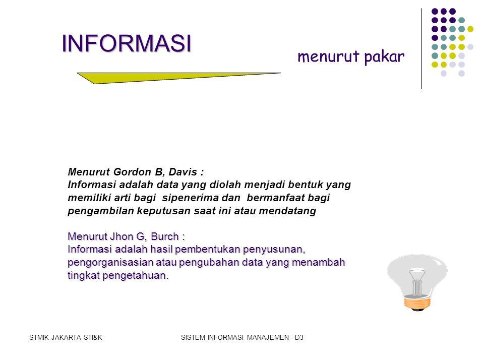 STMIK JAKARTA STI&KSISTEM INFORMASI MANAJEMEN - D3 INFORMASI Definisi: R.Mcleod Informasi adalah data yang diolah menjadi bentuk yang memiliki arti ba