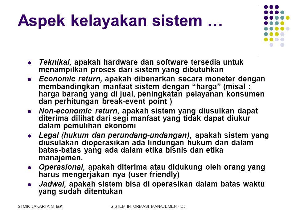STMIK JAKARTA STI&KSISTEM INFORMASI MANAJEMEN - D3 Spesialis informasi  Spesialis informasi adalah orang yang bisa berkomunikasi dengan sistem komput