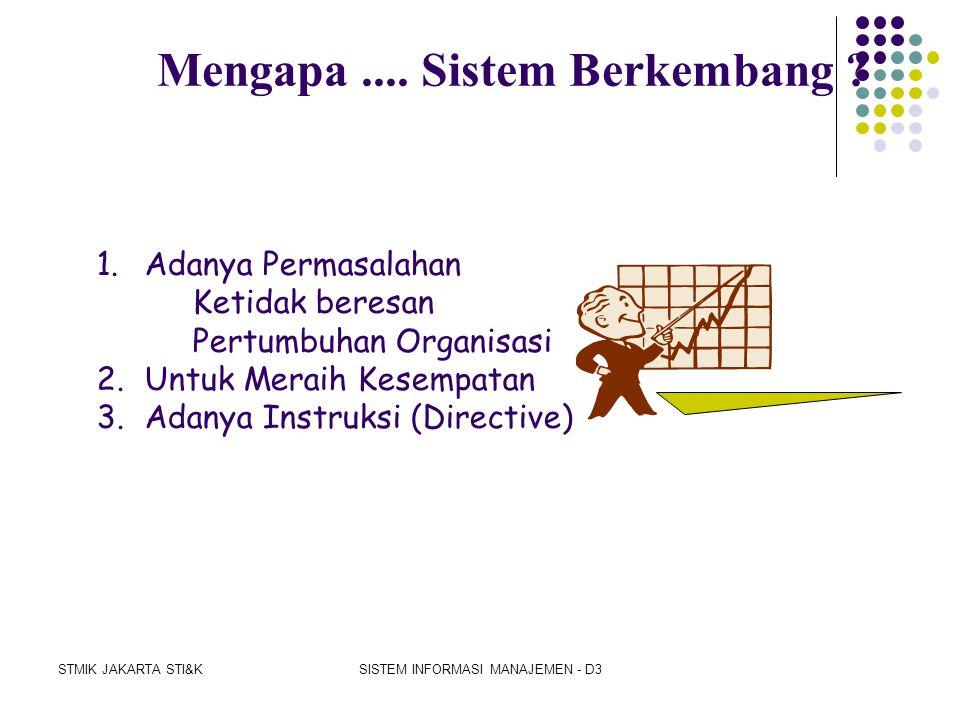 STMIK JAKARTA STI&KSISTEM INFORMASI MANAJEMEN - D3 Pengembangan Sistem : •Sistem Baru •Memperbaiki Sistem yang Lama