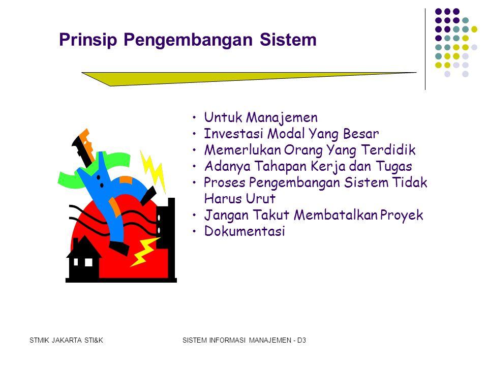 STMIK JAKARTA STI&KSISTEM INFORMASI MANAJEMEN - D3 1.Adanya Permasalahan Ketidak beresan Pertumbuhan Organisasi 2.Untuk Meraih Kesempatan 3.Adanya Ins