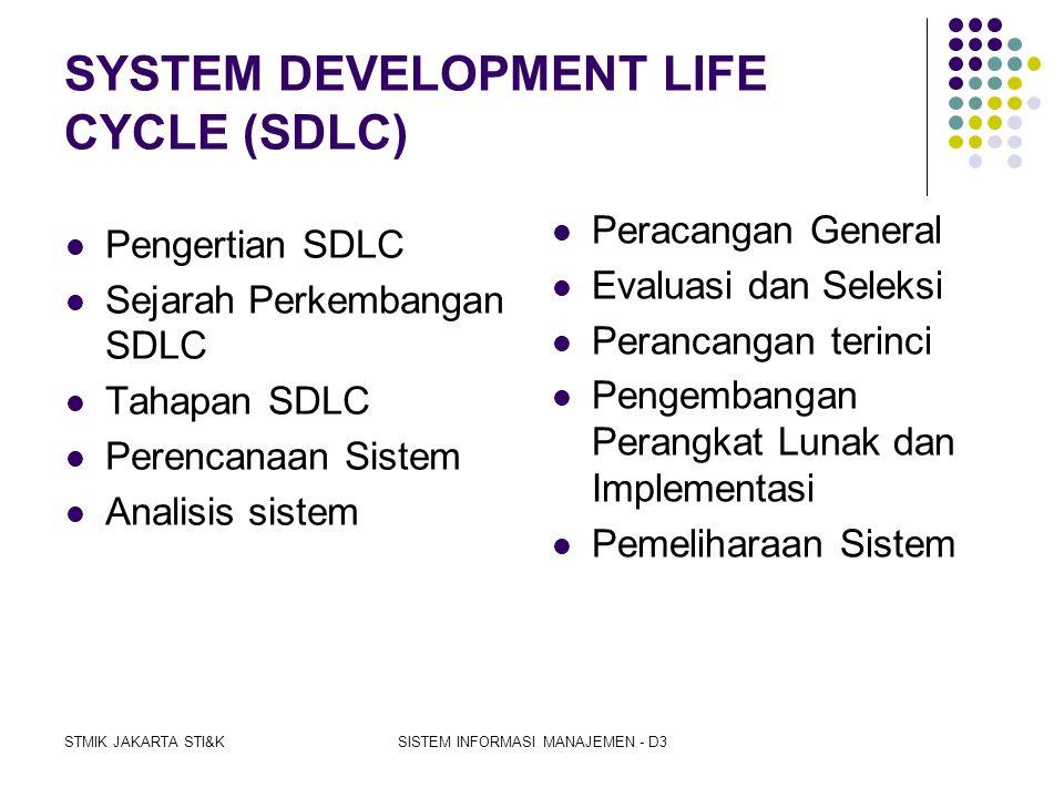 STMIK JAKARTA STI&KSISTEM INFORMASI MANAJEMEN - D3 Tahapan Pengembangan Sistem (SDLC)