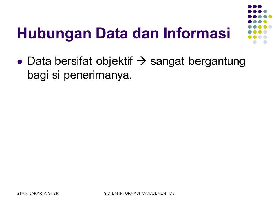 STMIK JAKARTA STI&KSISTEM INFORMASI MANAJEMEN - D3 INFORMASI menurut pakar Menurut Gordon B, Davis : Informasi adalah data yang diolah menjadi bentuk