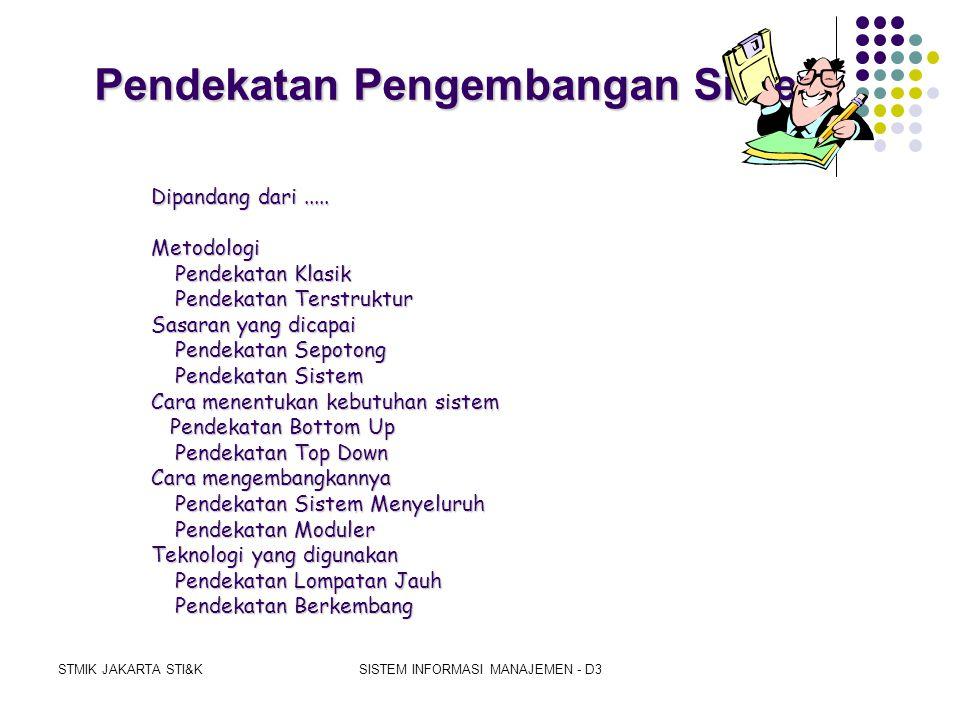 STMIK JAKARTA STI&KSISTEM INFORMASI MANAJEMEN - D3 Tahap Pemeliharaan Sistem 1. Menggunakan Sistem 2.Audit Sistem 3.Memelihara Sistem  Memperbaiki Ke