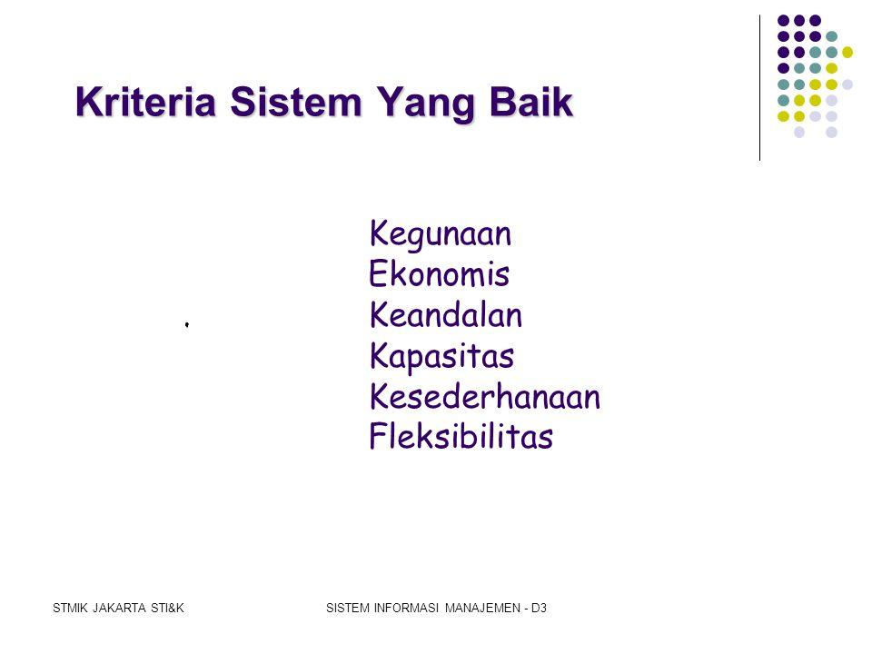 STMIK JAKARTA STI&KSISTEM INFORMASI MANAJEMEN - D3 Alat Pengembangan Sistem A. Perancangan Sistem 1. Data Flow Diagram (DFD) 2. Structured Chart (SC)