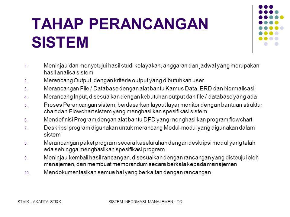 STMIK JAKARTA STI&KSISTEM INFORMASI MANAJEMEN - D3 Kriteria Sistem Yang Baik Kegunaan Ekonomis Keandalan Kapasitas Kesederhanaan Fleksibilitas