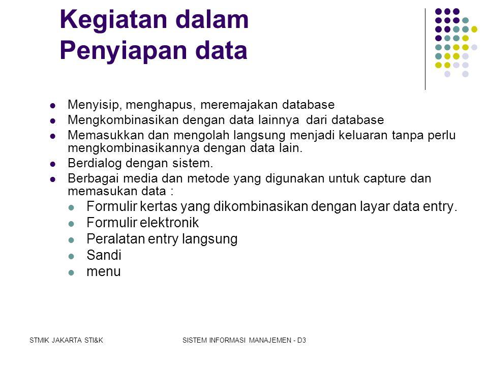 STMIK JAKARTA STI&KSISTEM INFORMASI MANAJEMEN - D3 Perancangan Sistem Informasi secara Umum 1. Merancang formulir kertas dan dokumen sumber 2. Meranca