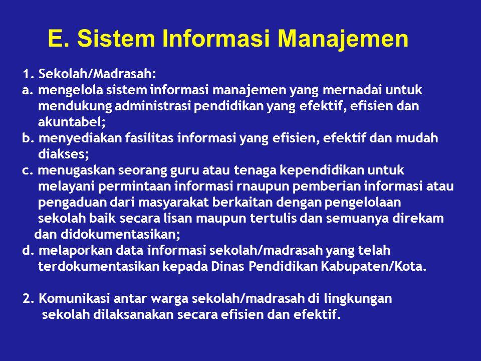 1.Sekolah/Madrasah: a.