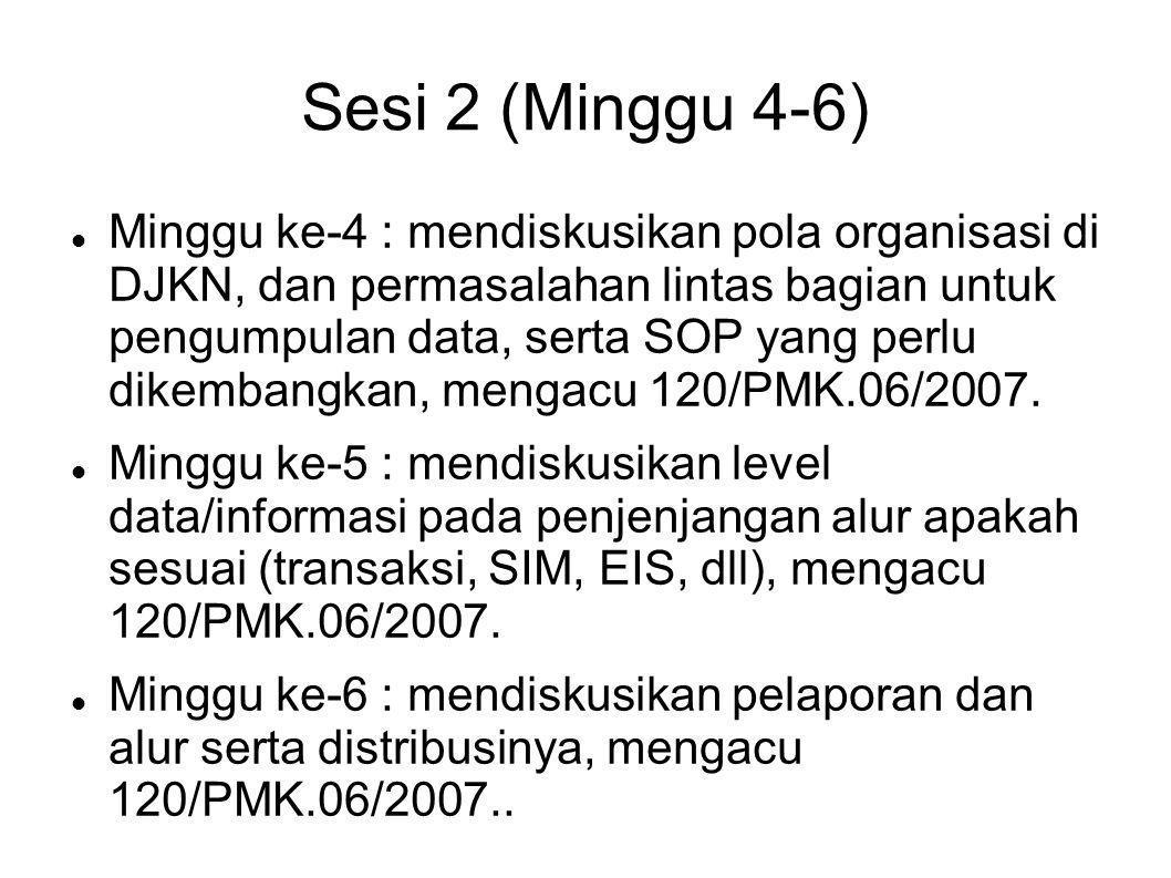 Sesi 2 (Minggu 4-6)  Minggu ke-4 : mendiskusikan pola organisasi di DJKN, dan permasalahan lintas bagian untuk pengumpulan data, serta SOP yang perlu dikembangkan, mengacu 120/PMK.06/2007.