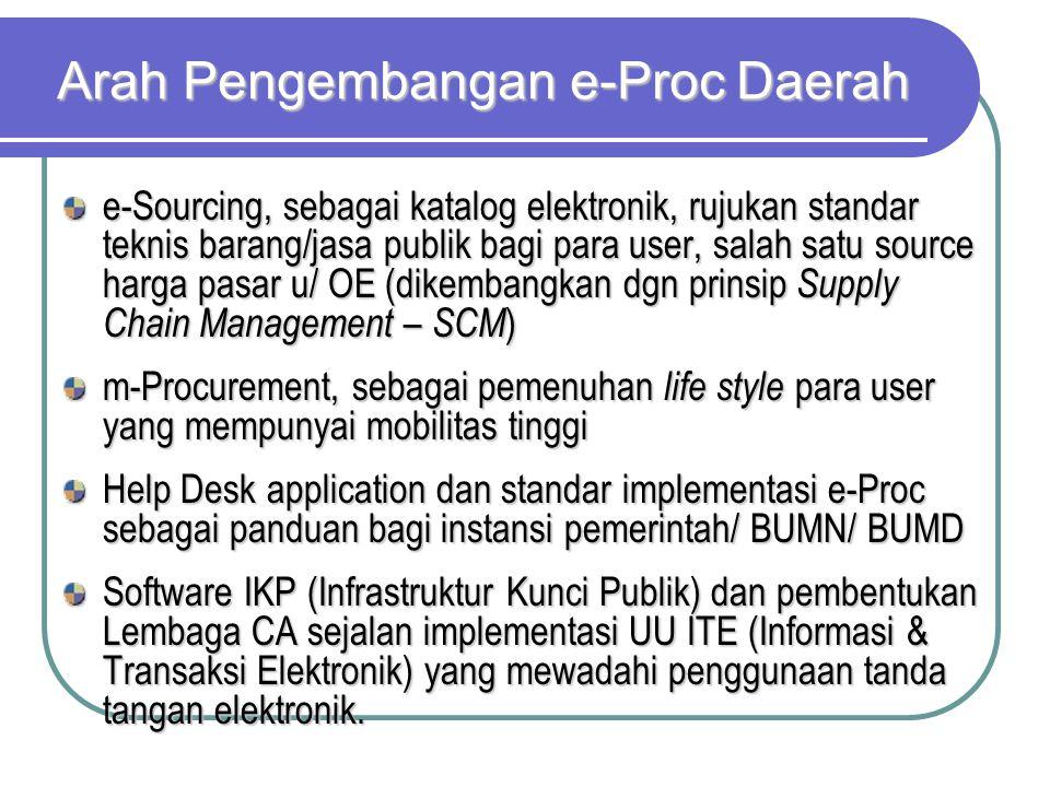 Arah Pengembangan e-Proc Daerah e-Sourcing, sebagai katalog elektronik, rujukan standar teknis barang/jasa publik bagi para user, salah satu source ha