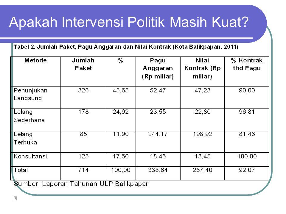 Apakah Intervensi Politik Masih Kuat?
