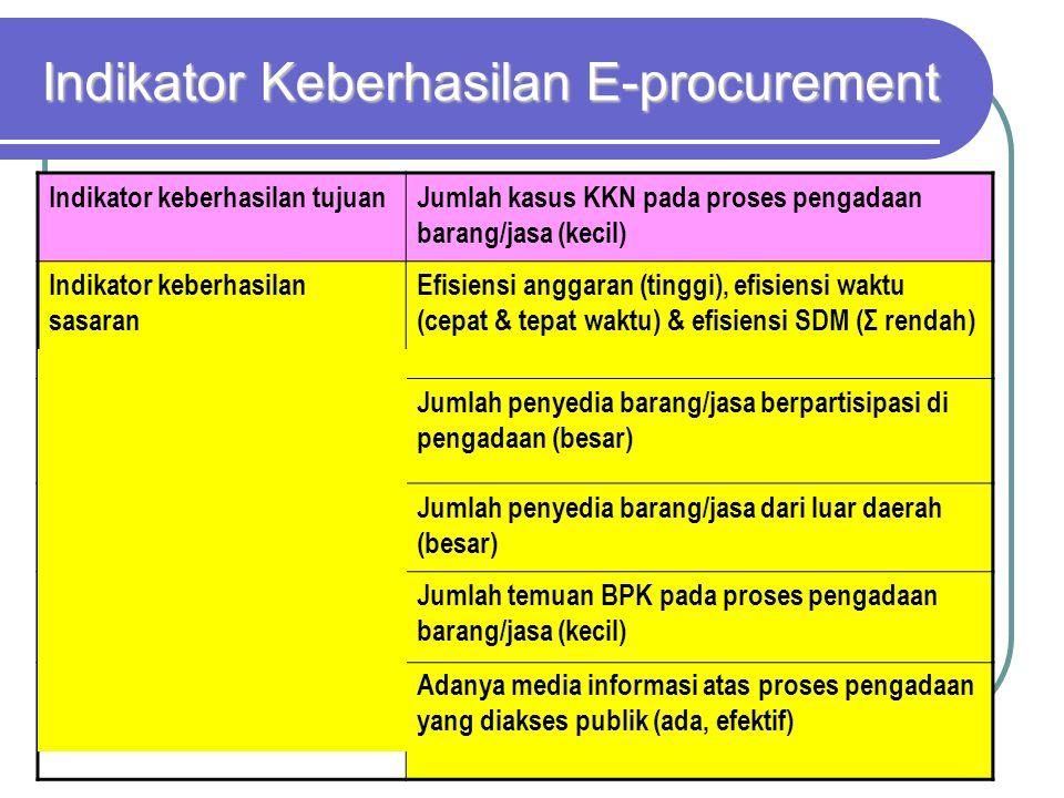 Indikator Keberhasilan E-procurement Indikator keberhasilan tujuanJumlah kasus KKN pada proses pengadaan barang/jasa (kecil) Indikator keberhasilan sa