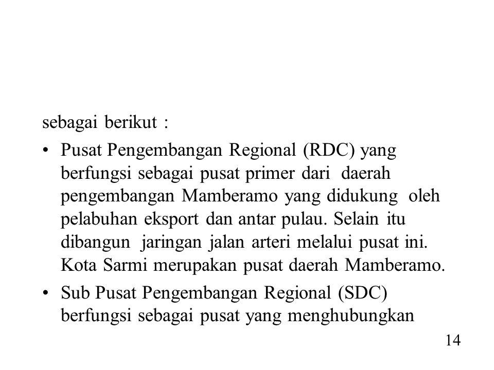 sebagai berikut : •Pusat Pengembangan Regional (RDC) yang berfungsi sebagai pusat primer dari daerah pengembangan Mamberamo yang didukung oleh pelabuh