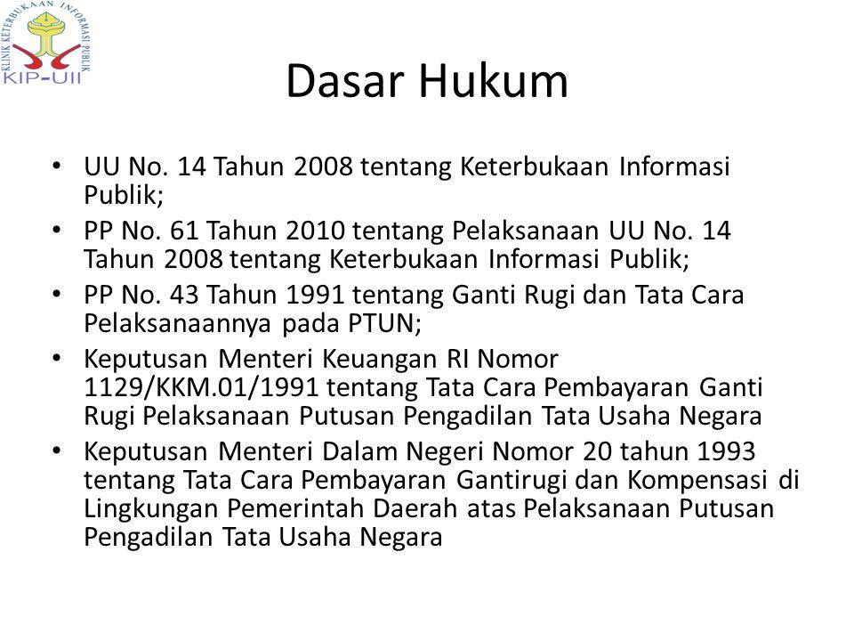 Dasar Hukum • UU No.14 Tahun 2008 tentang Keterbukaan Informasi Publik; • PP No.