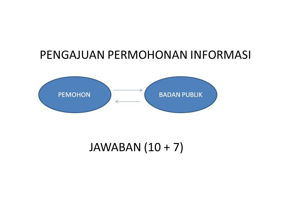 Sengketa Informasi Publik • Sengketa yang terjadi antara badan publik dan pengguna informasi publik yang berkaitan dengan hak memperoleh dan menggunakan informasi berdasarkan perundangundangan.