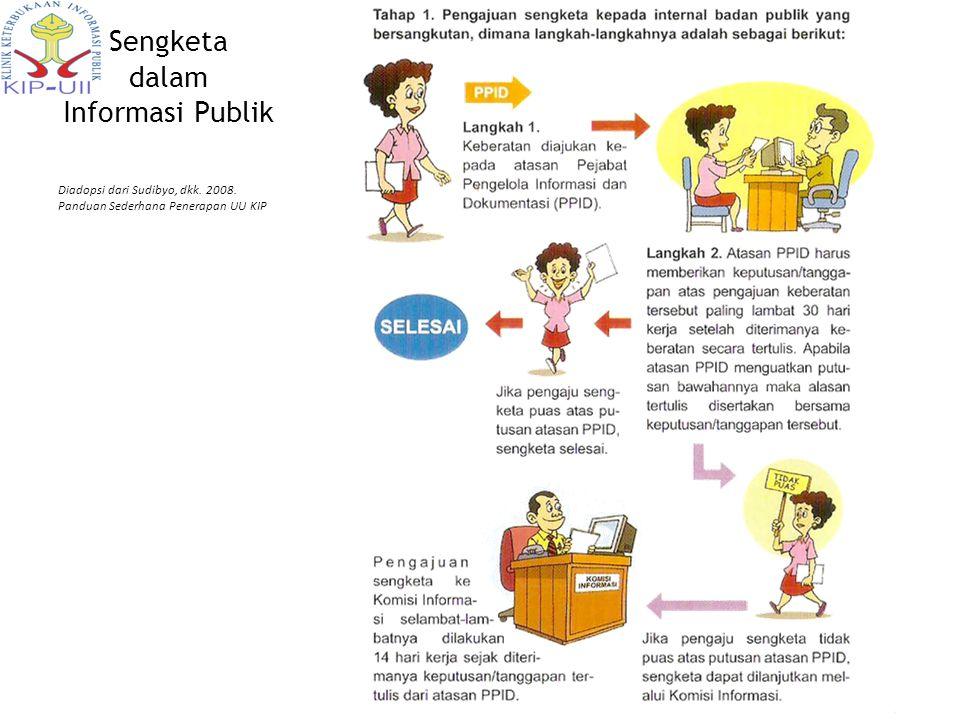 Sengketa dalam Informasi Publik Diadopsi dari Sudibyo, dkk.