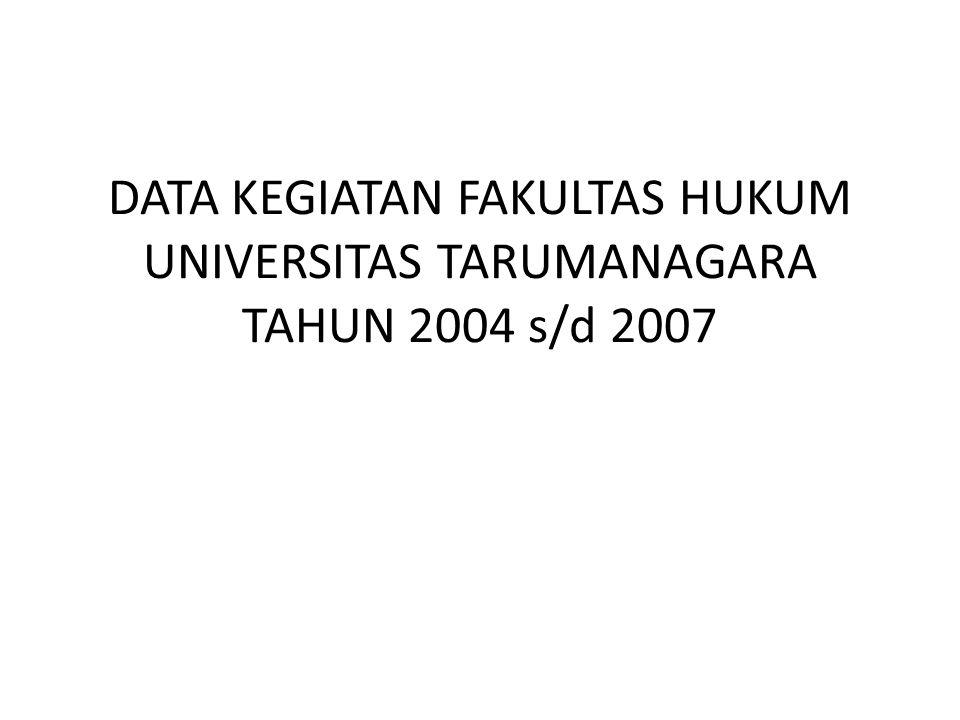 DATA KEGIATAN FAKULTAS HUKUM UNIVERSITAS TARUMANAGARA TAHUN 2004 s/d 2007