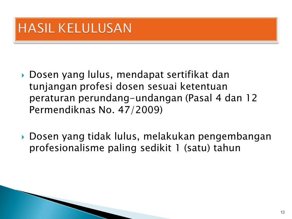  Dosen yang lulus, mendapat sertifikat dan tunjangan profesi dosen sesuai ketentuan peraturan perundang-undangan (Pasal 4 dan 12 Permendiknas No. 47/