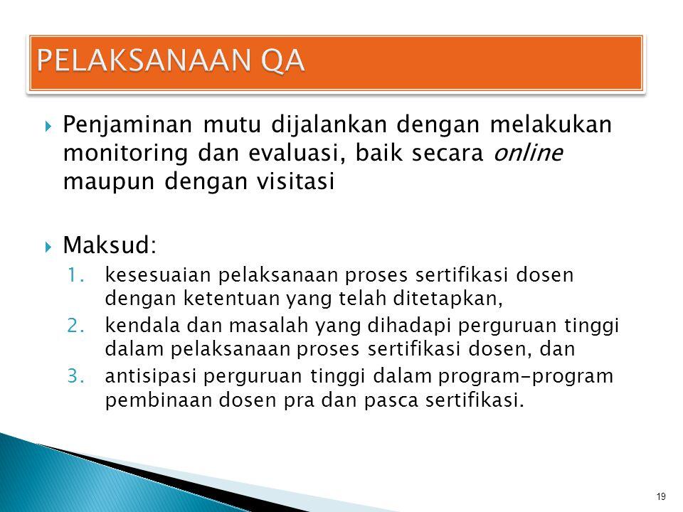  Penjaminan mutu dijalankan dengan melakukan monitoring dan evaluasi, baik secara online maupun dengan visitasi  Maksud: 1.kesesuaian pelaksanaan pr