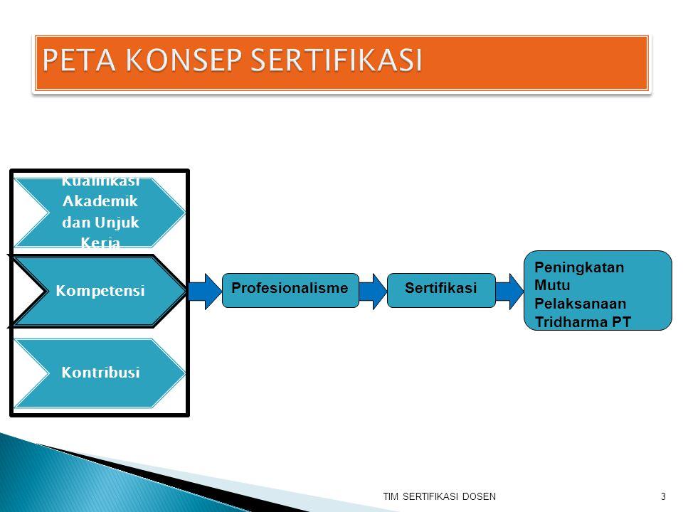3 Kualifikasi Akademik dan Unjuk Kerja Kompetensi Kontribusi ProfesionalismeSertifikasi Peningkatan Mutu Pelaksanaan Tridharma PT