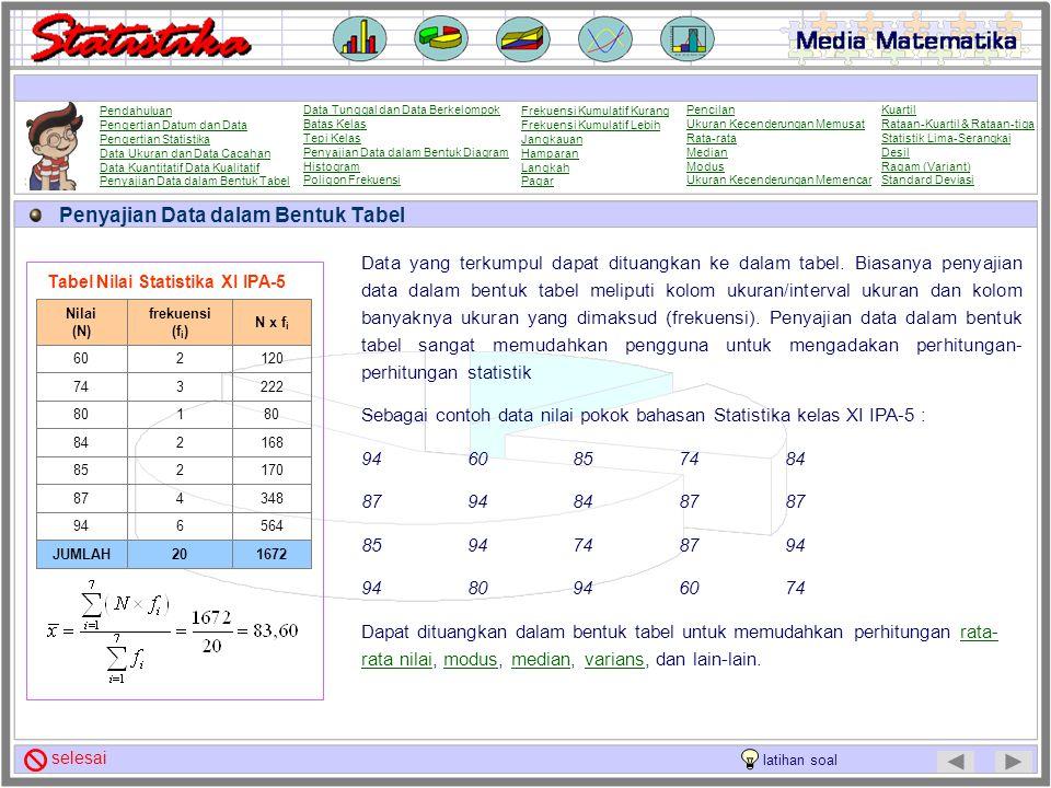 Data kuantitatif adalah data yang menunjukkan ukuran objek dan disajikan dalam bentuk bilangan-bilangan. Contoh : data tentang ukuran tinggi pohon kar