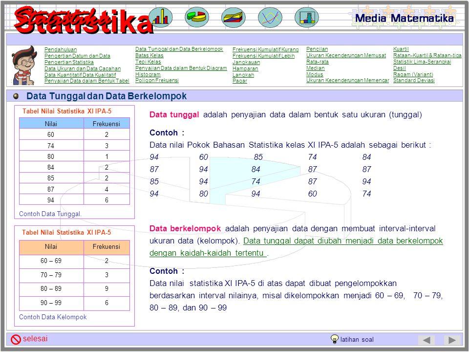 Penyajian Data dalam Bentuk Tabel Data yang terkumpul dapat dituangkan ke dalam tabel. Biasanya penyajian data dalam bentuk tabel meliputi kolom ukura