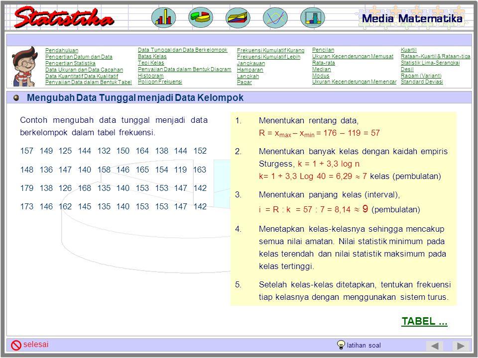 1.Menentukan rentang data, R = xmax – xmin. 2.Menentukan banyak kelas dengan kaidah empiris Sturgess, k = 1 + 3,3 log n (pembulatan) 3.Menentukan panj