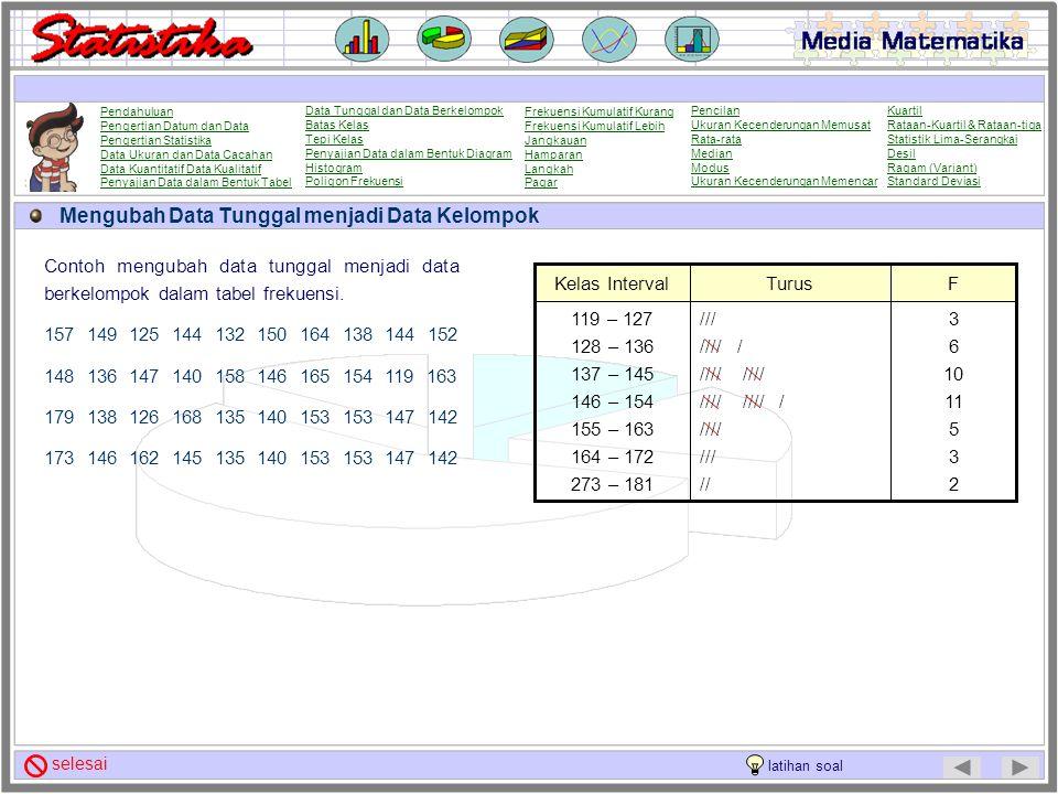 Mengubah Data Tunggal menjadi Data Kelompok Contoh mengubah data tunggal menjadi data berkelompok dalam tabel frekuensi. 157 149 125 144 132 150 164 1