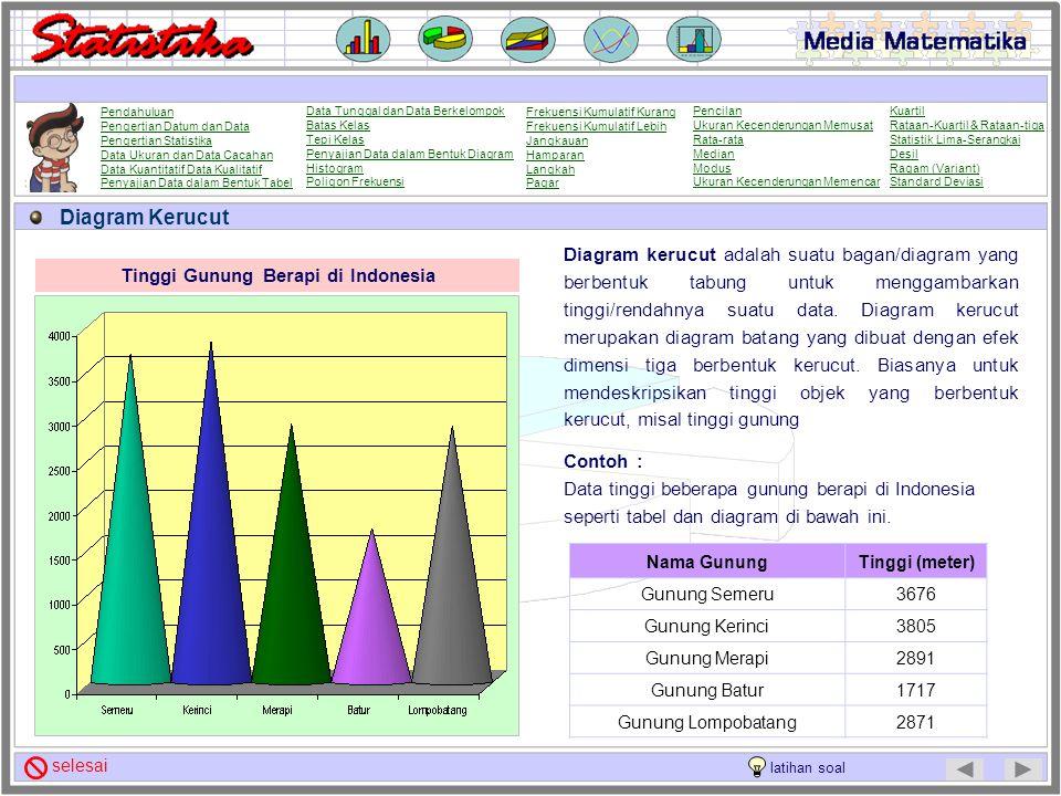 Diagram Tabung Diagram tabung adalah suatu bagan/diagram yang berbentuk tabung untuk menggambarkan tinggi/rendahnya suatu data. Diagram tabung merupak