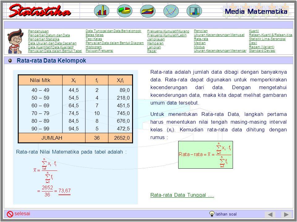 Rata-rata Data Tunggal Rata-rata adalah jumlah data dibagi dengan banyaknya data. Rata-rata dapat digunakan untuk memperkirakan kecenderungan dari dat