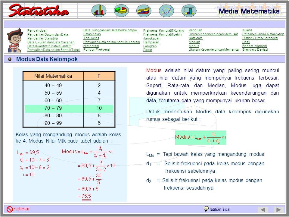 Modus Data Tunggal Modus adalah nilai datum yang paling sering muncul atau nilai datum yang mempunyai frekuensi terbesar. Seperti Rata-rata dan Median