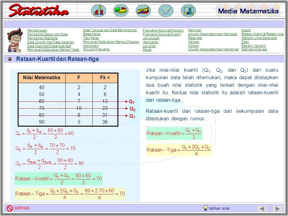Kuartil Data Kelompok Pada data berkelompok, Q 1 terletak pada kelas interval yang Fk< memuat ¼ N, Q 2 terletak pada kelas interval yang Fk< memuat ½