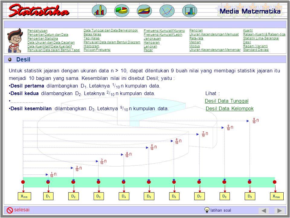 Statistik Lima-Serangkai Statistik Lima serangkai adalah rangkuman lima nilai statistik deskripsi yang terdiri dari statistik maksimum (Xmax), statist