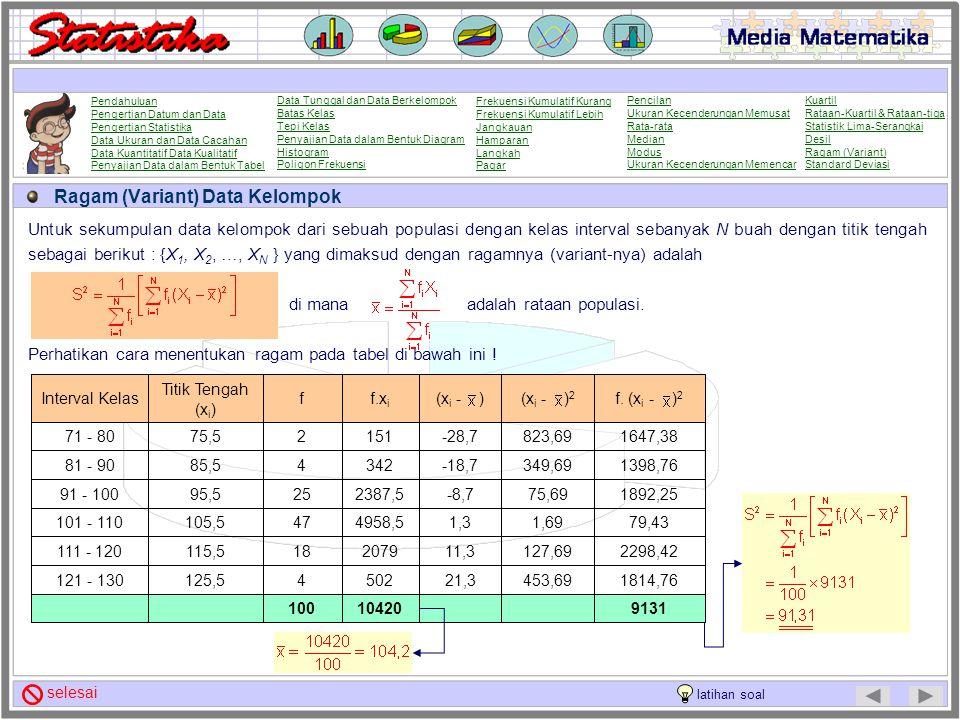 Ragam (Variant) Data Tunggal Untuk sekumpulan data tunggal sebanyak N buah sebagai berikut : {X 1, X 2, …, X N } yang dimaksud dengan ragamnya (varian