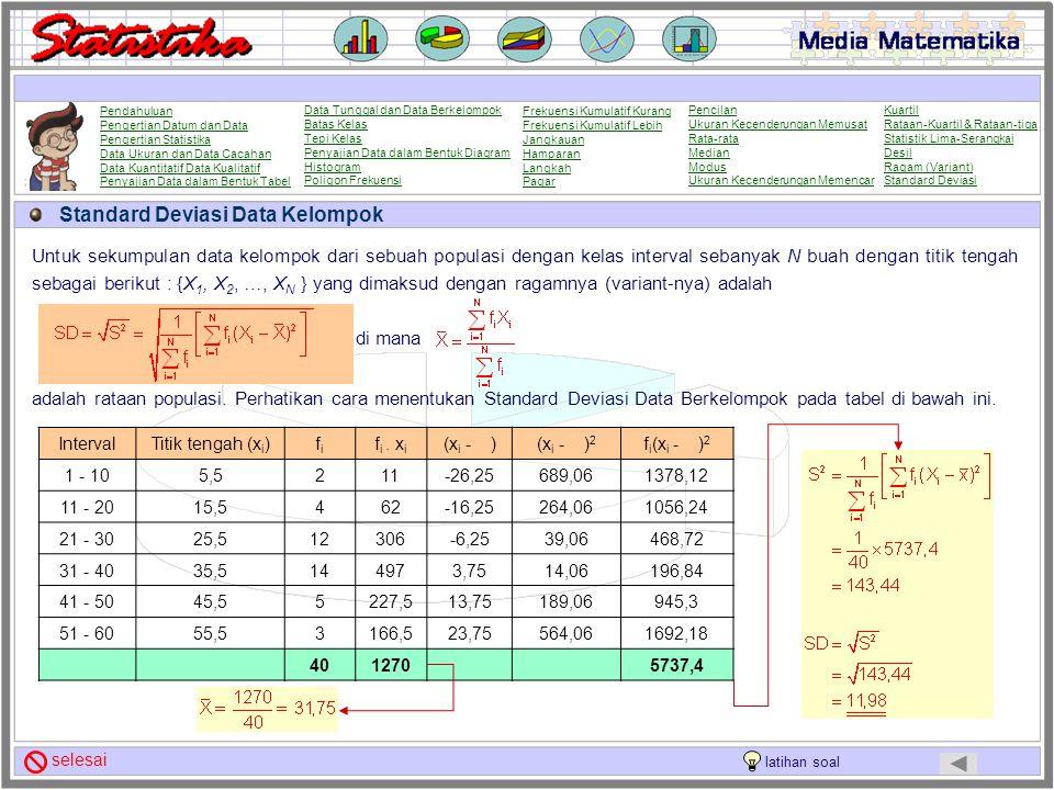 Standard Deviasi Data Tunggal Untuk sekumpulan data tunggal sebanyak N buah sebagai berikut : {X 1, X 2, …, X N } yang dimaksud dengan Standard Devias