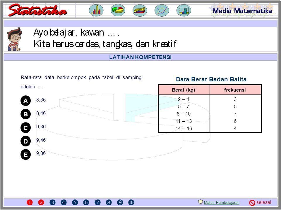 LATIHAN KOMPETENSI Rata-rata data yang tergambar pada diagram garis di samping adalah.... 7,1 7,2 7,3 7,4 7,5           A E D C B selesai Ma