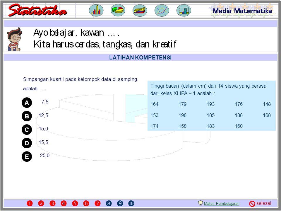 LATIHAN KOMPETENSI Kuartil atas data berkelompok pada tabel di samping adalah.... 74,5 75,4 81,4 82,4 84,5           Nilai MatematikaF 40 –