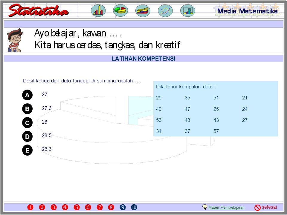 LATIHAN KOMPETENSI Simpangan kuartil pada kelompok data di samping adalah.... 7,5 12,5 15,0 15,5 25,0           Tinggi badan (dalam cm) dari