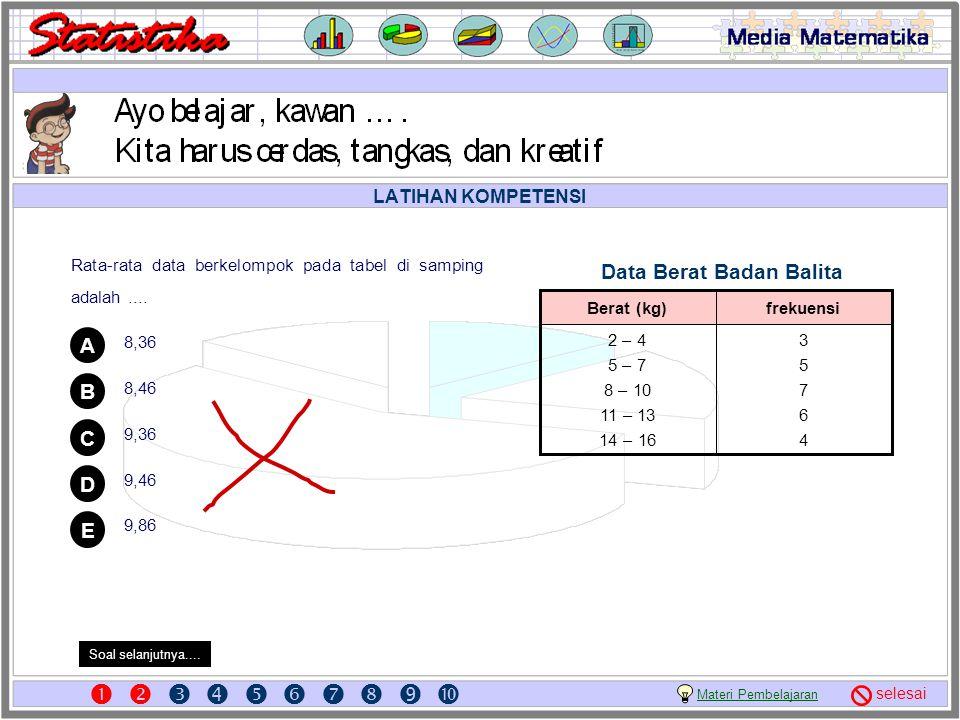 LATIHAN KOMPETENSI Rata-rata data yang tergambar pada diagram garis di samping adalah.... 7,1 7,2 7,3 7,4 7,5           A E D C B Soal selan