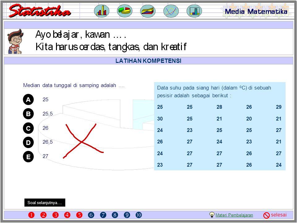 LATIHAN KOMPETENSI Modus data yang tergambar pada diagram batang di samping adalah.... 5 5 dan 7 6 dan 8 5, 6, 7, dan 8 tidak mempunyai modus    