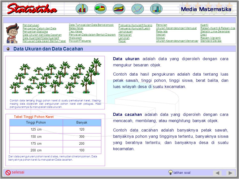 Diagram Gambar Diagram Gambar adalah penyajian data dengan lambang/gambar.