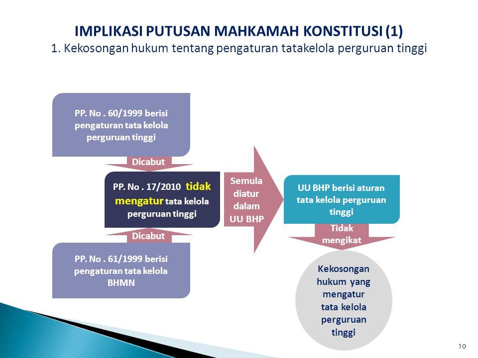UU BHP berisi aturan tata kelola perguruan tinggi PP.