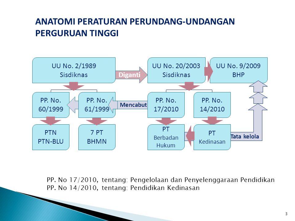 IMPLIKASI PUTUSAN MAHKAMAH KONSTITUSI (5) b.Pasal 39 PP.