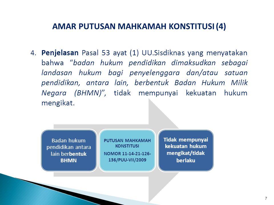 AMAR PUTUSAN MAHKAMAH KONSTITUSI (4) 4.