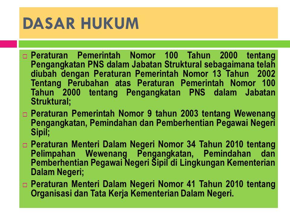 KETENTUAN UMUM  Pegawai Negeri Sipil adalah Pegawai Negeri Sipil sebagaimana dimaksud dalam Undang-undang Nomor 8 Tahun 1974 tentang Pokok-Pokok Kepegawaian sebagaimana telah diubah dengan Undang-undang Nomor 43 Tahun 1999.
