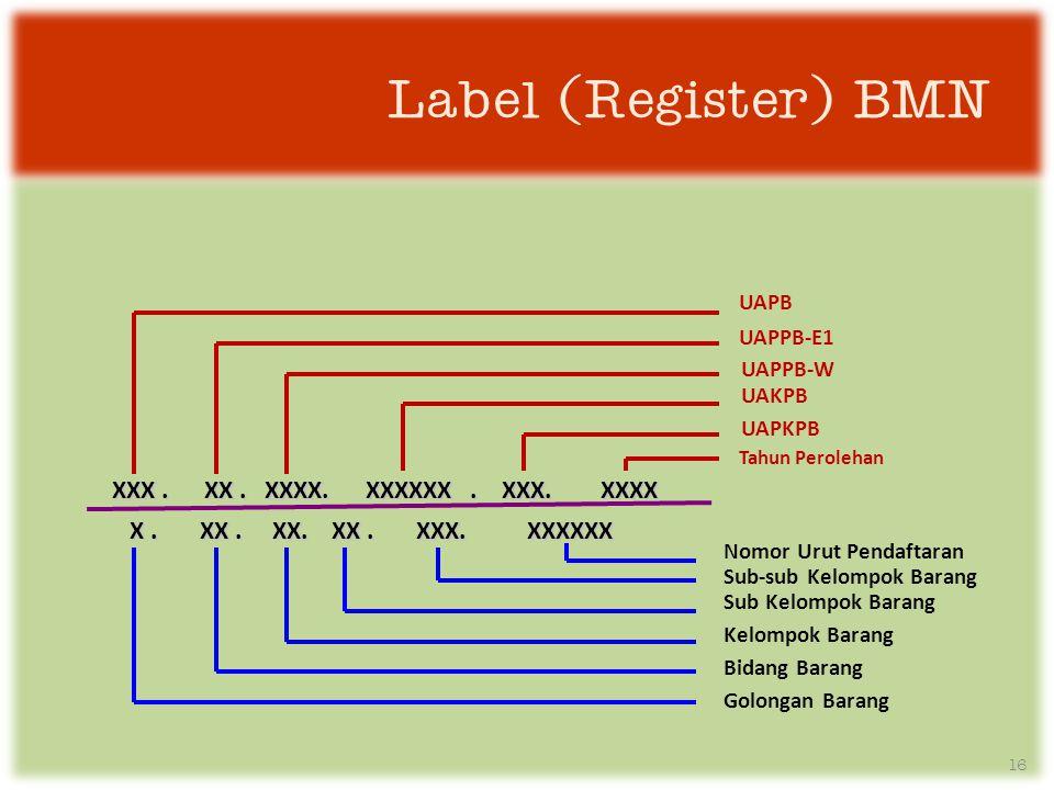 Label (Register) BMN XXX.XX. XXXX. XXXXXX. XXX. XXXX XXX.