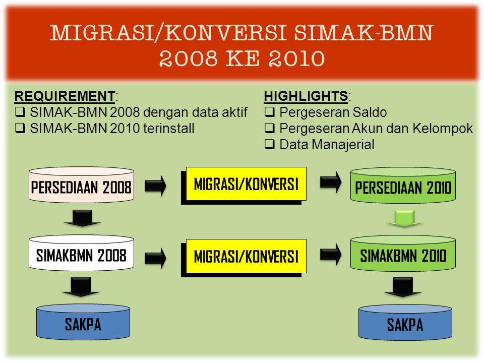 MIGRASI/KONVERSI SIMAK-BMN 2008 KE 2010 SIMAKBMN 2008 PERSEDIAAN 2008 SAKPA REQUIREMENT:  SIMAK-BMN 2008 dengan data aktif  SIMAK-BMN 2010 terinstall HIGHLIGHTS:  Pergeseran Saldo  Pergeseran Akun dan Kelompok  Data Manajerial KONVERSI MIGRASI/KONVERSI KONVERSI MIGRASI/KONVERSI SIMAKBMN 2010 PERSEDIAAN 2010 SAKPA