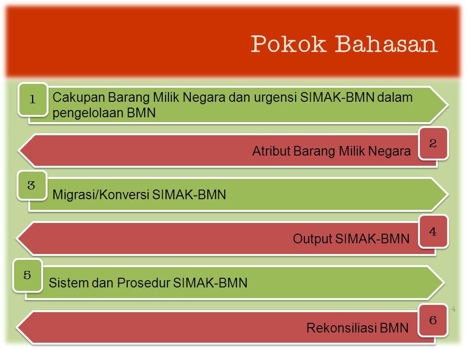 Pokok Bahasan | 4 Cakupan Barang Milik Negara dan urgensi SIMAK-BMN dalam pengelolaan BMN Cakupan Barang Milik Negara dan urgensi SIMAK-BMN dalam pengelolaan BMN 1 1 •Migrasi/Konversi SIMAK-BMN 3 3 Atribut Barang Milik Negara 2 2 Output SIMAK-BMN 4 4 •Sistem dan Prosedur SIMAK-BMN 5 5 Rekonsiliasi BMN 6 6